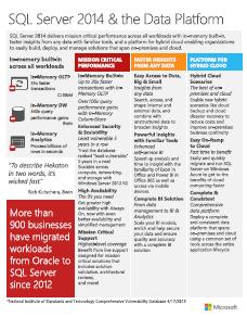 broszura SQL