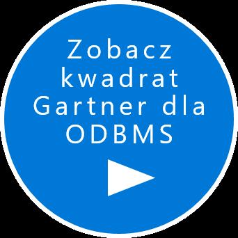ODBMS kwadrat Gartnera